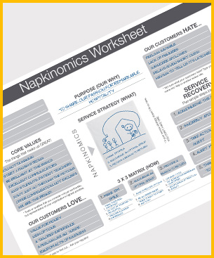 Napkinomics - Your Biz Plan should fit on the back of a napkin. Really.